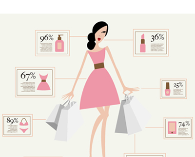 ShopOnline-Bonblog